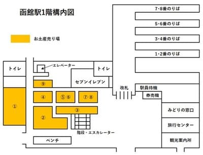 函館駅1階の構内図