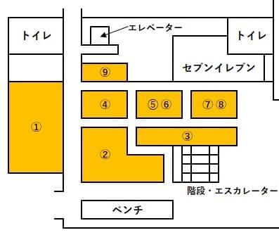 函館駅のお土産売り場の配置
