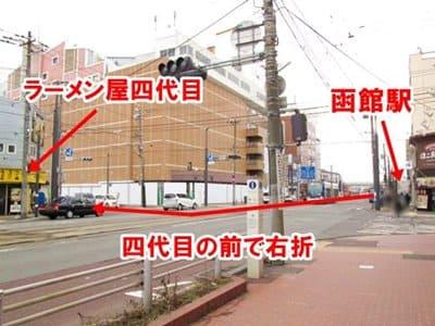 ローソン函館東雲店への行き方
