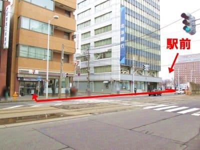 セブンイレブン函館若松町店への行き方