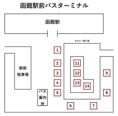 函館駅前バス乗り場