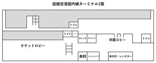 函館空港国内線ターミナル1F構内図