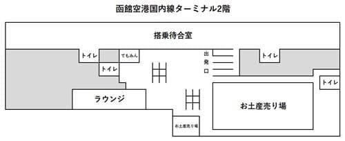 函館空港国内線ターミナル2階構内図