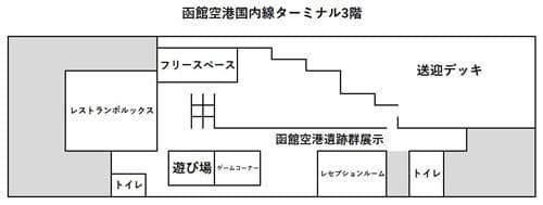 函館空港国内線ターミナル3F構内図
