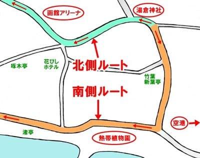 函館空港から湯川温泉に向かうバスの主なルート