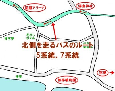 函館空港から湯川温泉に向かうときに北側を走るバスのルート