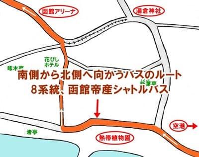 函館空港から湯川温泉に向かうときに南側から北側を走るバスのルート