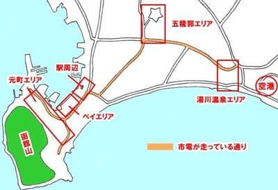 函館市内の市電ルート
