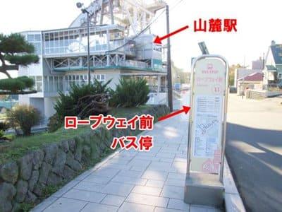 函館山ロープウェイ山麓駅側のバス停