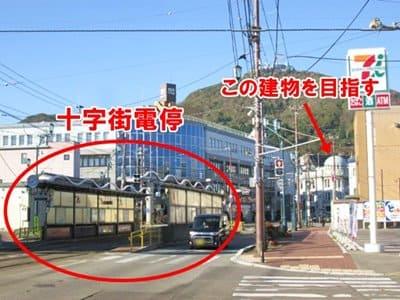 函館市電十字街電停