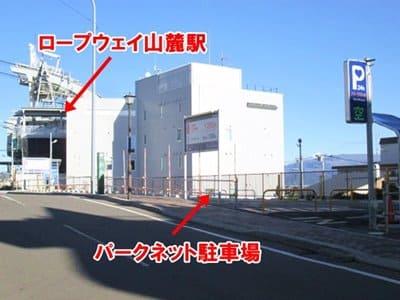 函館山ロープウェイ山麓駅側のパークネット駐車場