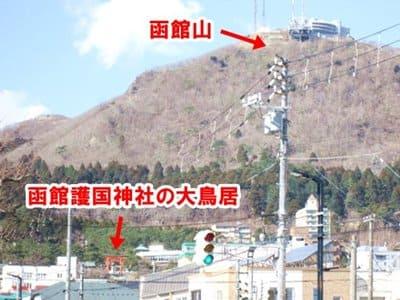 市内を歩いていると見える函館護国神社の大鳥居