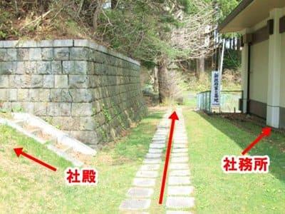 函館護国神社の新政府軍の墓の場所